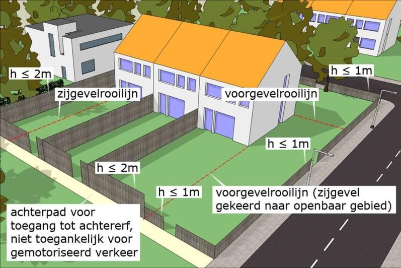 https://content17.logic4server.nl/clientdata/Kuhlkamp/images/tekening-erfafscheiding-omgevingsvergunning-vergunningsvrij-bouwen_10020010697320.jpg