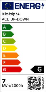 Energielabel Ace Up-down corten