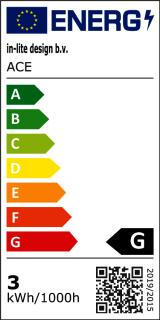 Energielabel Ace white