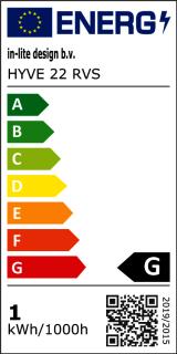 Energielabele hyve 22 rvs ww 12V
