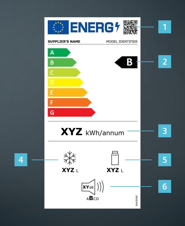 Energielabel koel-/vriesapparatuur